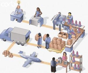 Система управления торговой компанией RS-Balance 3. Решение Одежда и Обувь