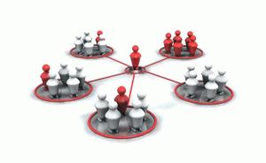 Автоматизация бизнеса с помощью CRM системы