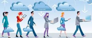 Системы автоматизации бизнеса. Их предназначение и специфика