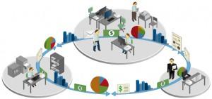 Важность автоматизации бизнес-процессов