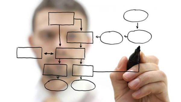 Какую CRM-систему выбрать для предприятия?